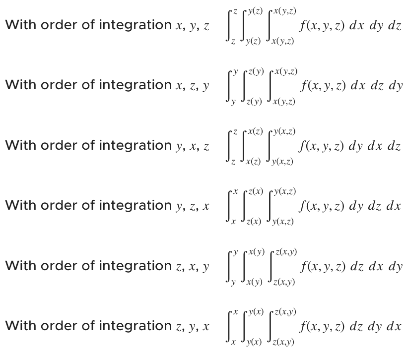 order of integration for a triple integral six ways