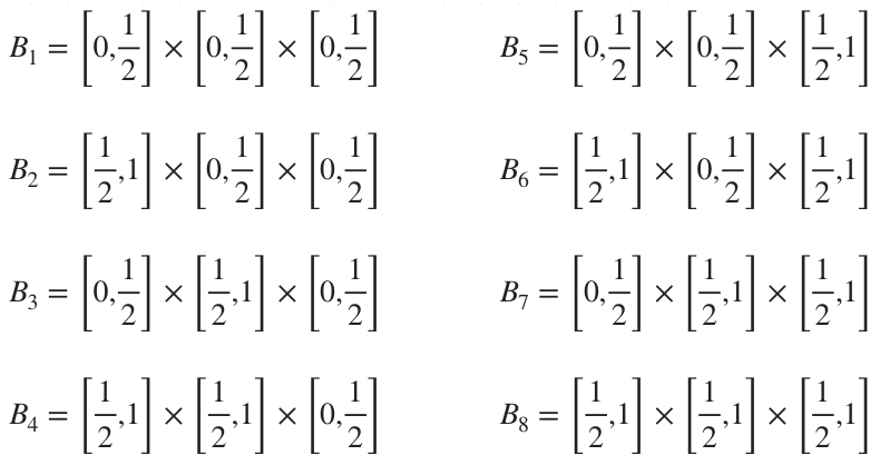 sub-cubes for midpoint rule for a triple integral
