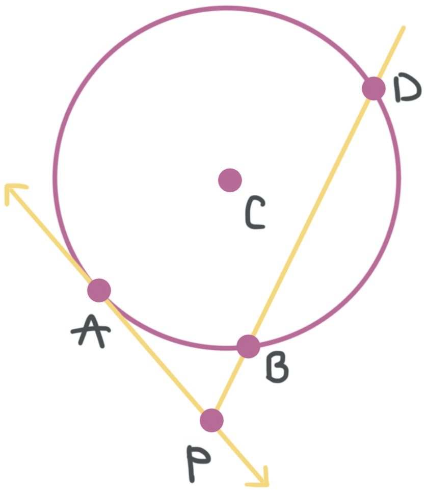 intersecting tangent and secant lines in a circle