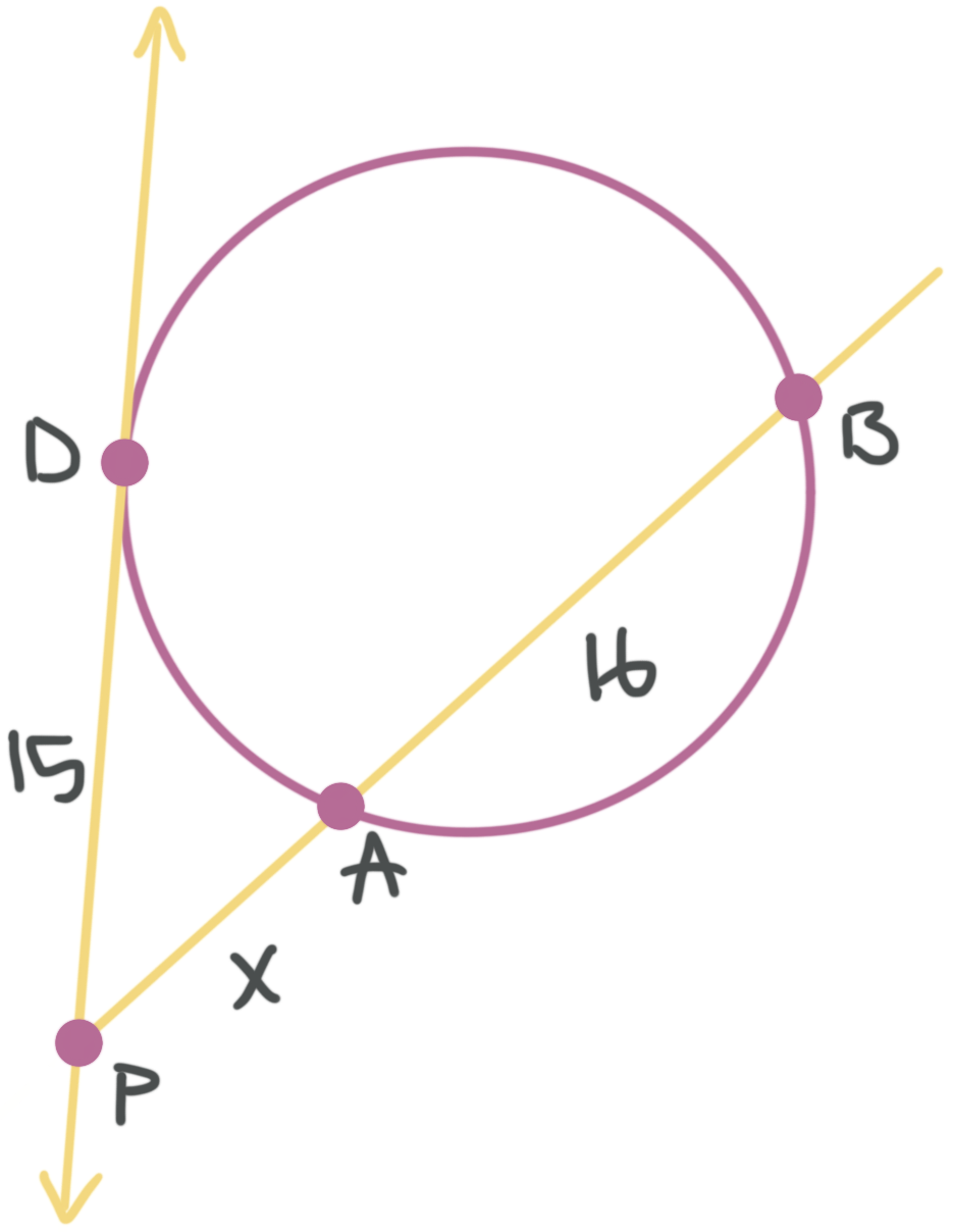 intersecting tangent and secant of a circle
