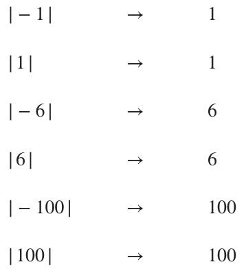 absolute value changes positive and negative values to positive