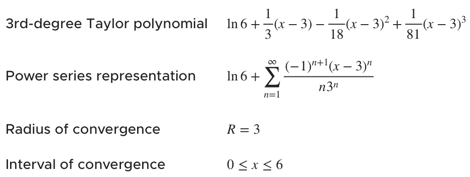 taylor polynomial, power series representation, and their convergence