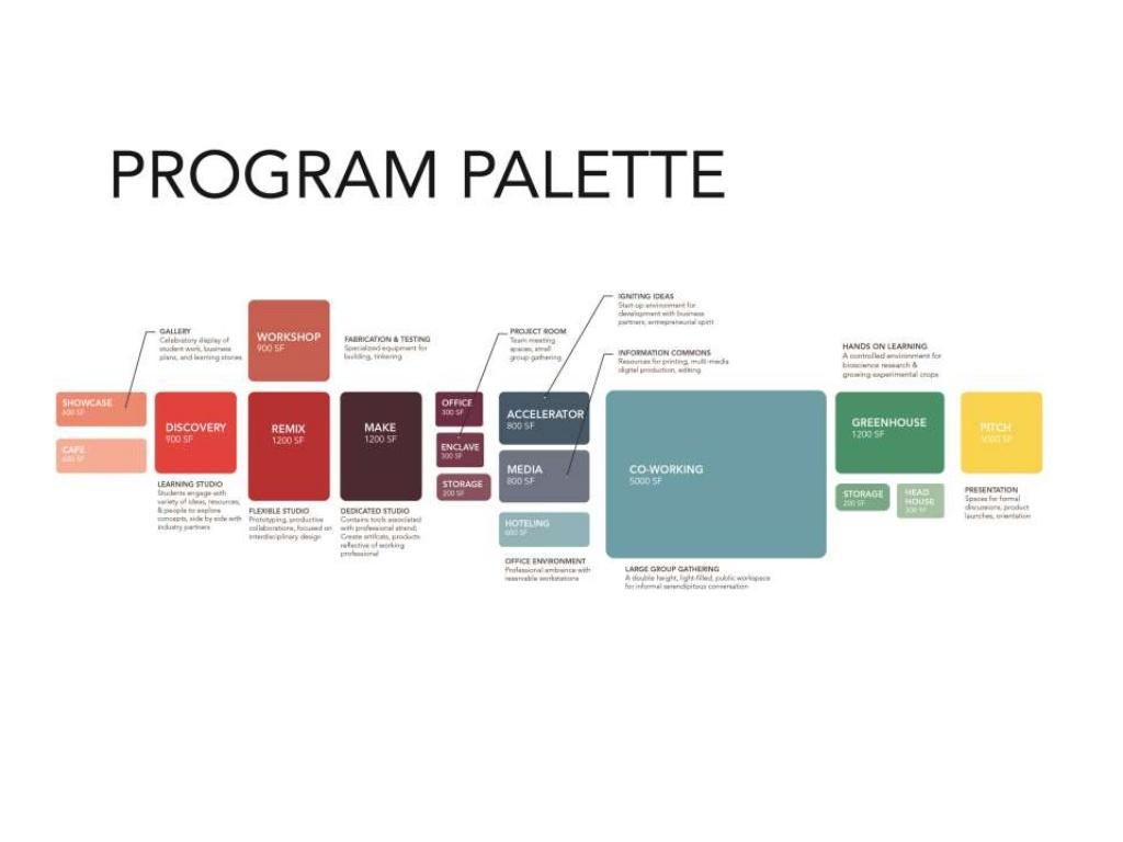 waukee-caps-strategy-presentation-44-1024.jpg