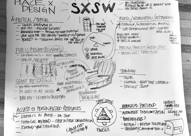 SXSW ideation