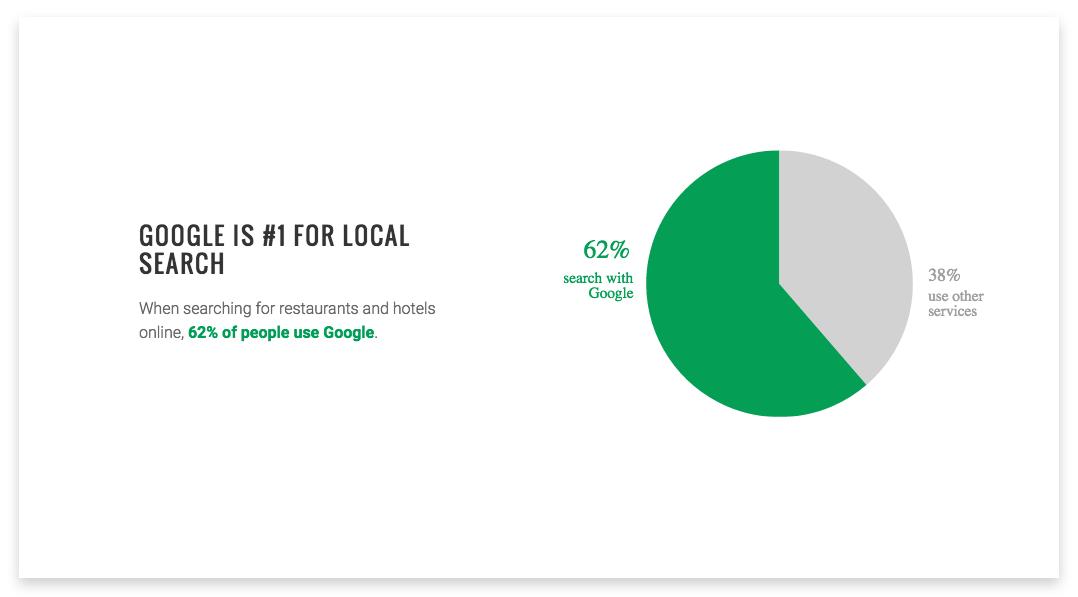 Google-stat-3.png