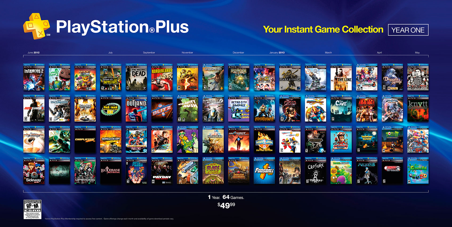 With services like PlayStation Plus, the games just won't stop coming. It's hard to keep up!