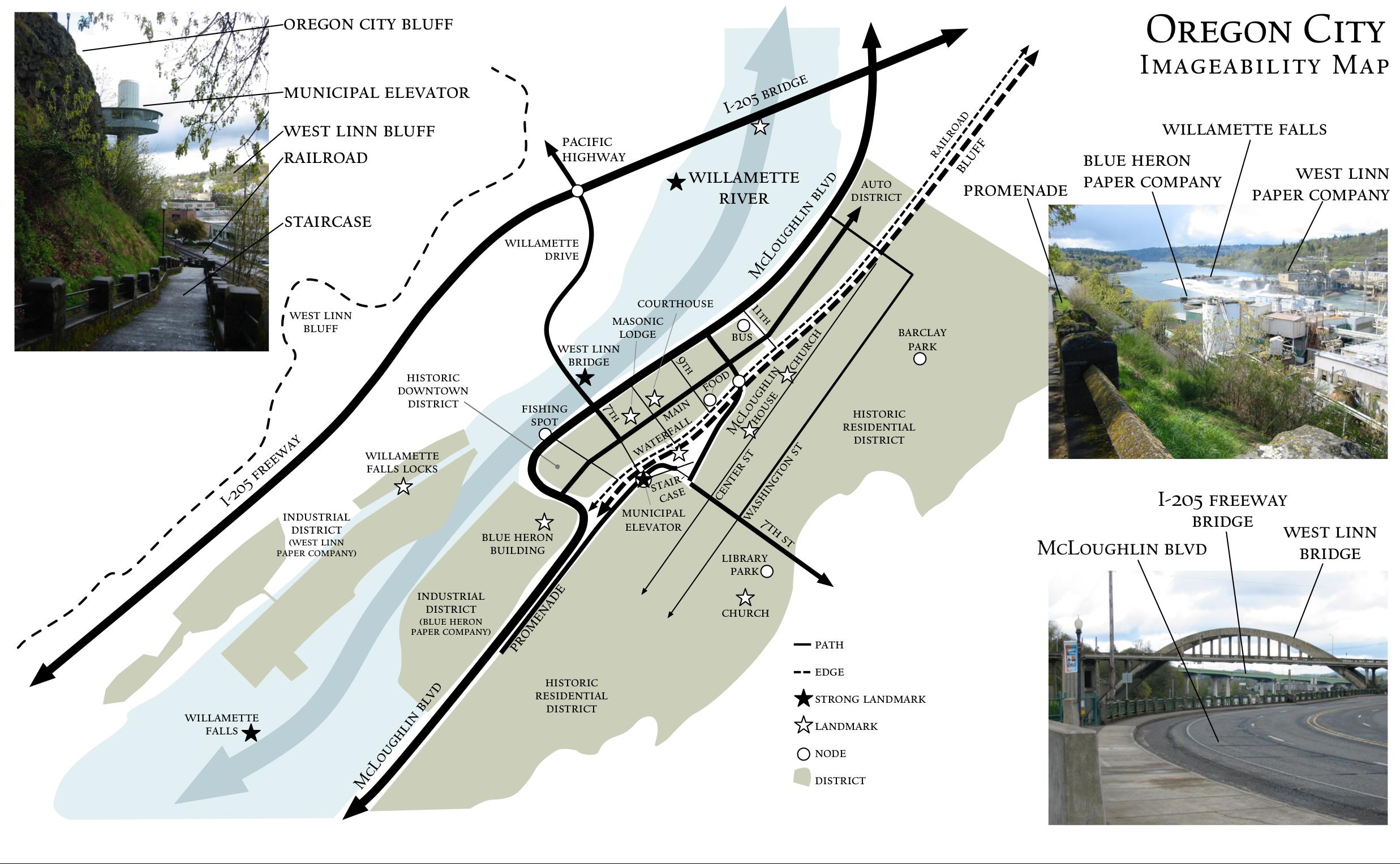 Oregon City imageability map