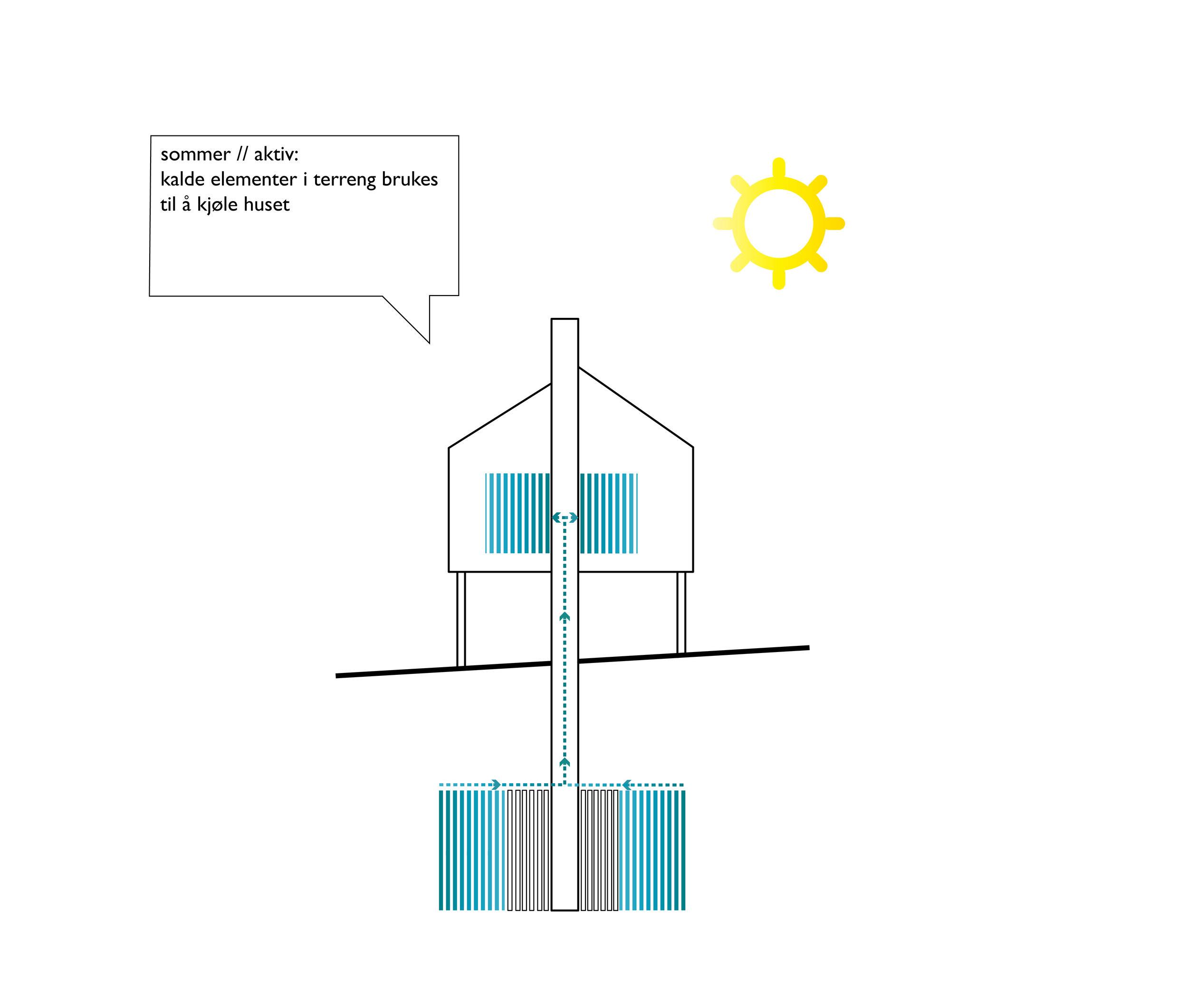 Bygget SNITT diagrams 2-01.jpg