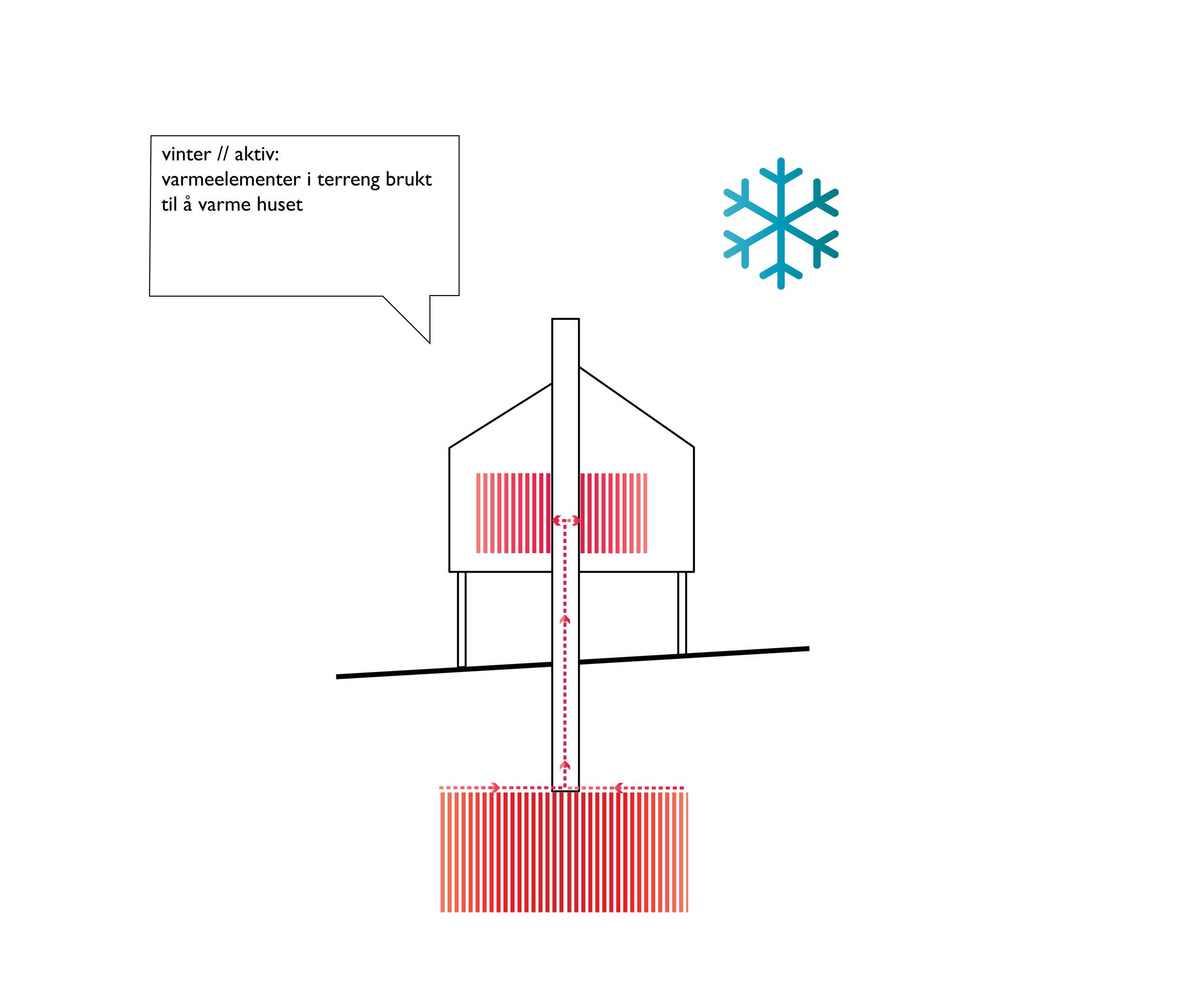 Bygget SNITT diagrams 3-01.jpg