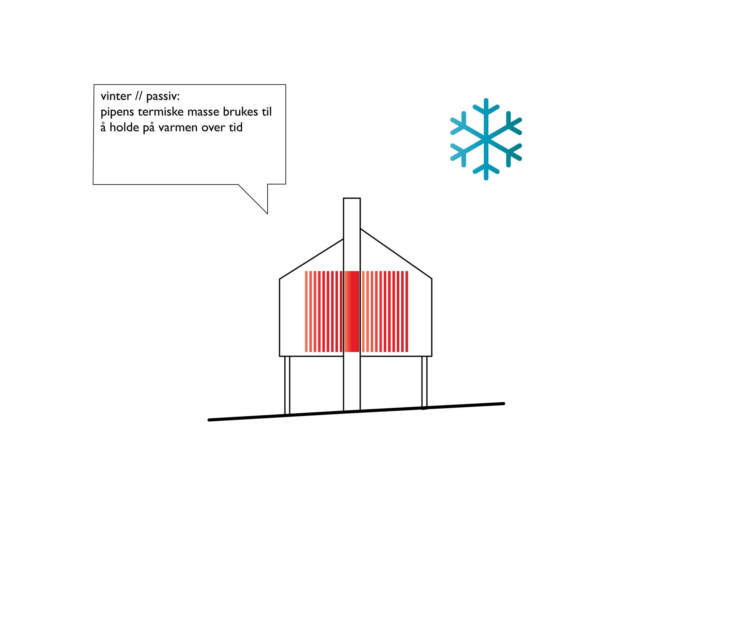 Bygget SNITT diagrams 4-01.jpg