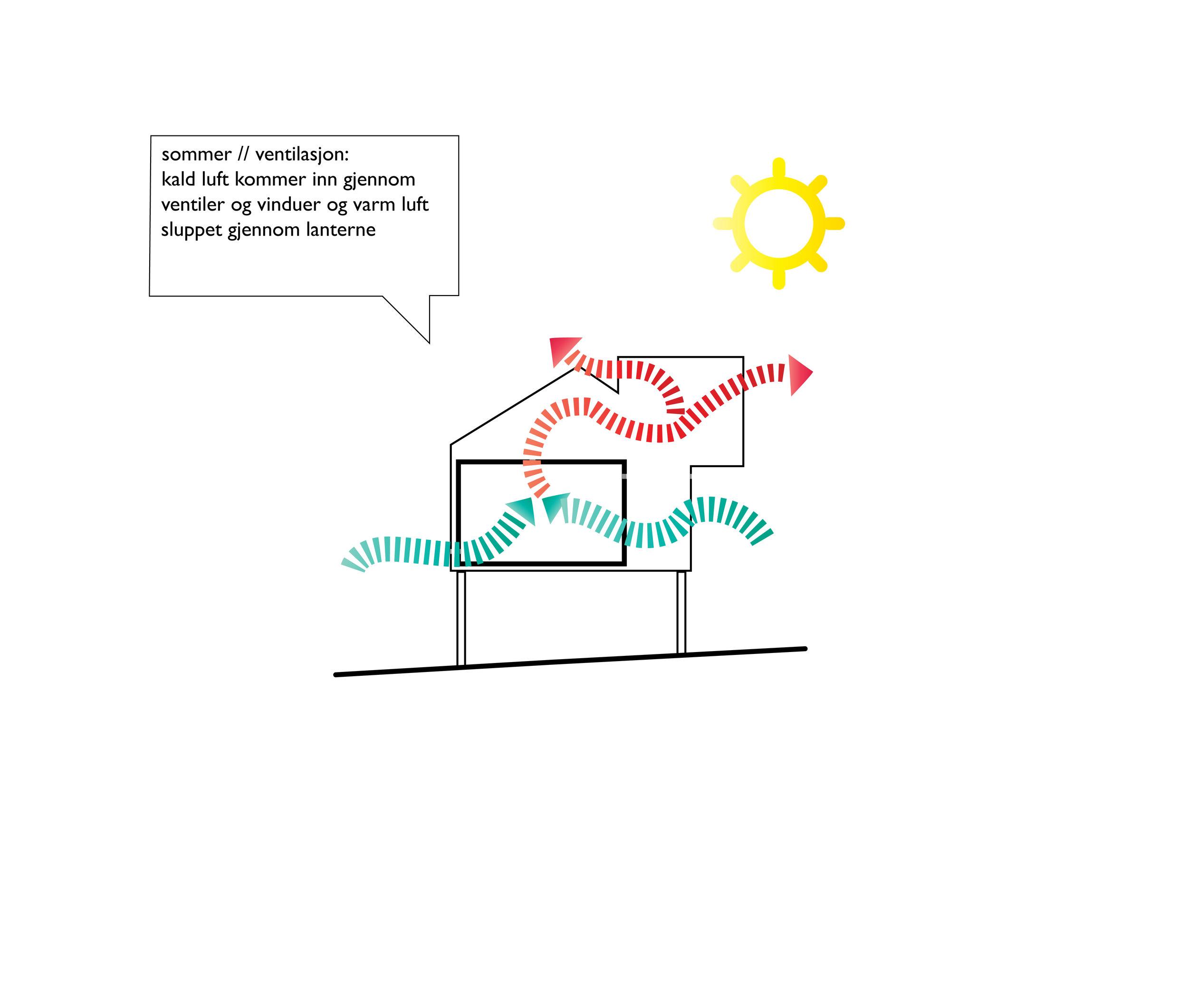 Bygget SNITT diagrams 6-01.jpg