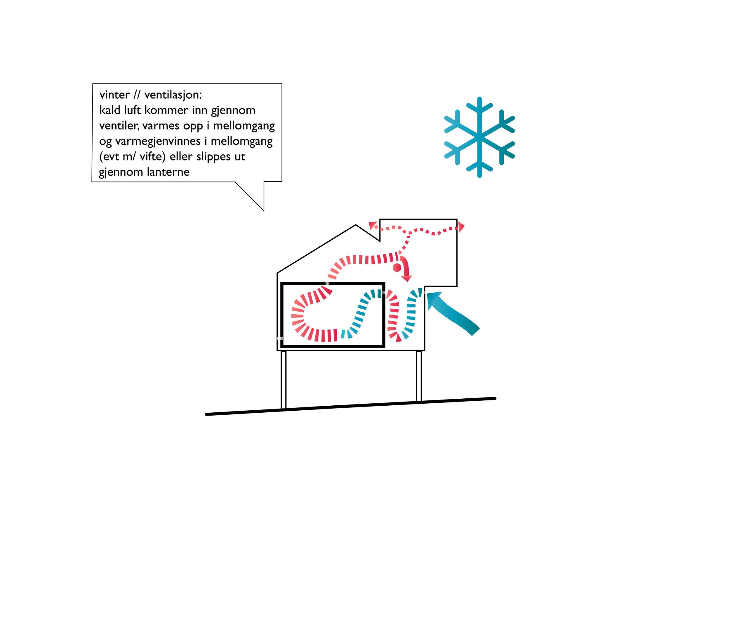 Bygget SNITT diagrams 7-01.jpg