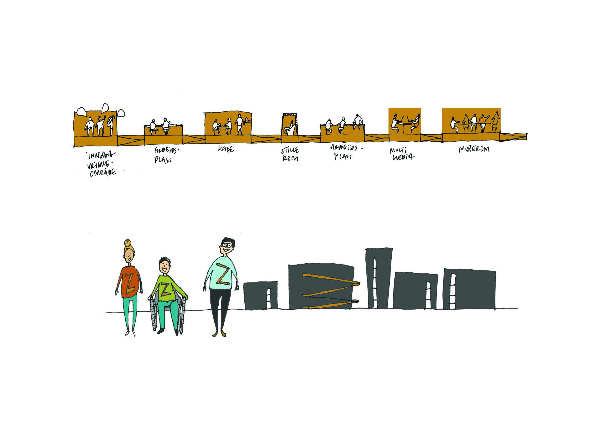151005_HIG_Beskrivelse __med Illustrasjoner2.jpg