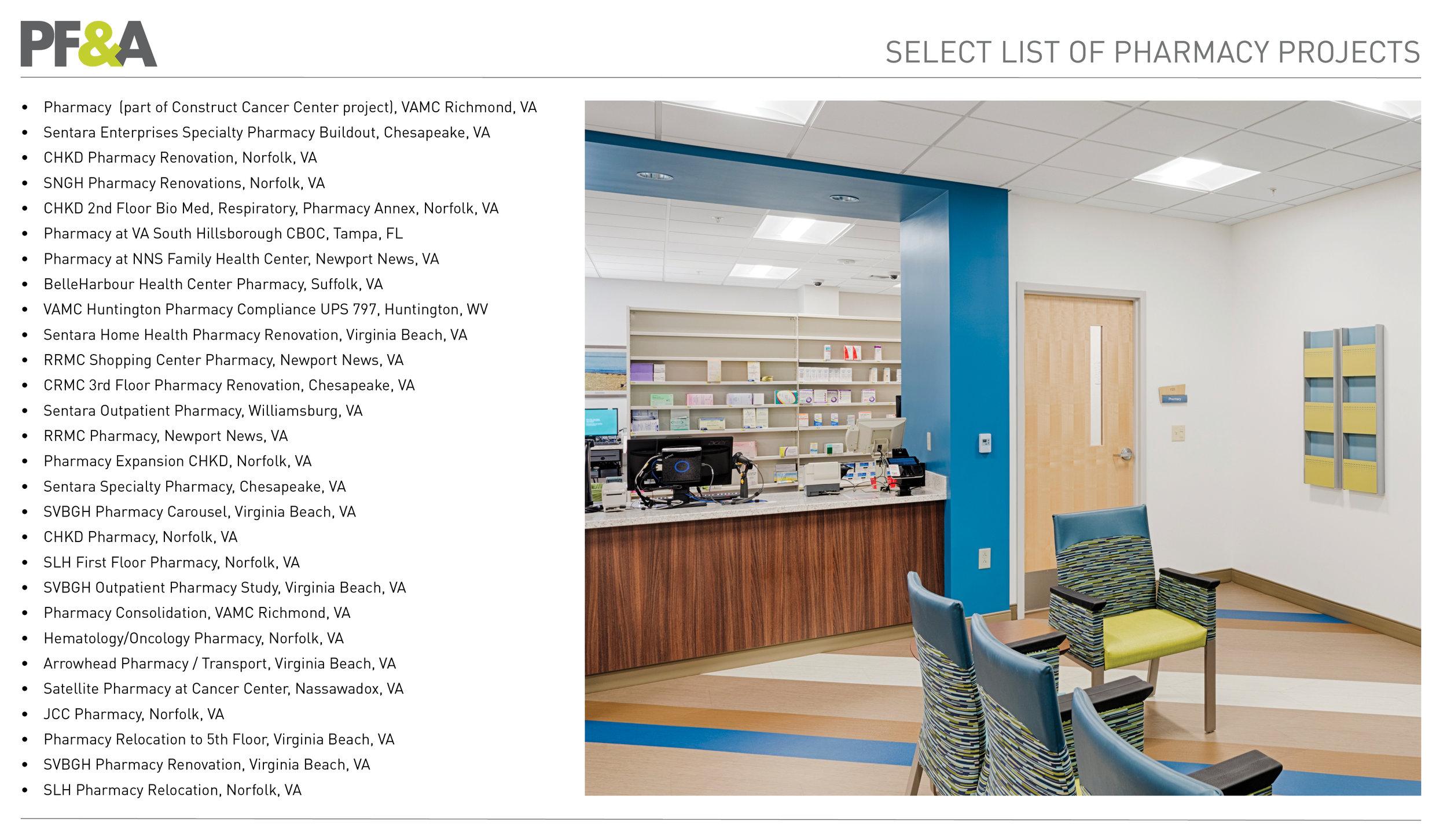 List of Pharmacy Projects.jpg