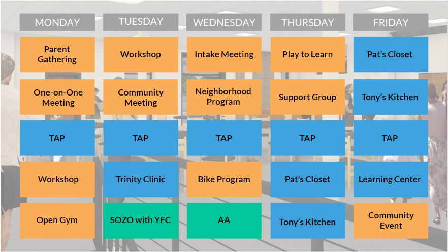 Blue: Trinity's Current Outreach Programs; Green: Current Community Partners; Orange: Potential and Planned Partnerships