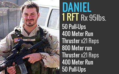 Daniel Crabtree   Army Sgt 1st Class who was killed in Al Kut, Iraq on Thursday June 8th 2006.