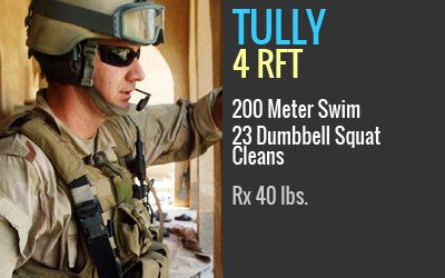Michael Tully | Age 33 | Falls Creek, Pennsylvania   U.S. Army Sergeant First Class Michael J. Tully, 33, of Falls Creek, Pennsylvania, assigned to the 2nd Battalion, 1st Special Forces Group (Airborne), based in Fort Lewis, Washington, died on August 23, 2007, in Baghdad, Iraq, of wounds sustained from an improvised explosive device. He is survived by his son Slade.