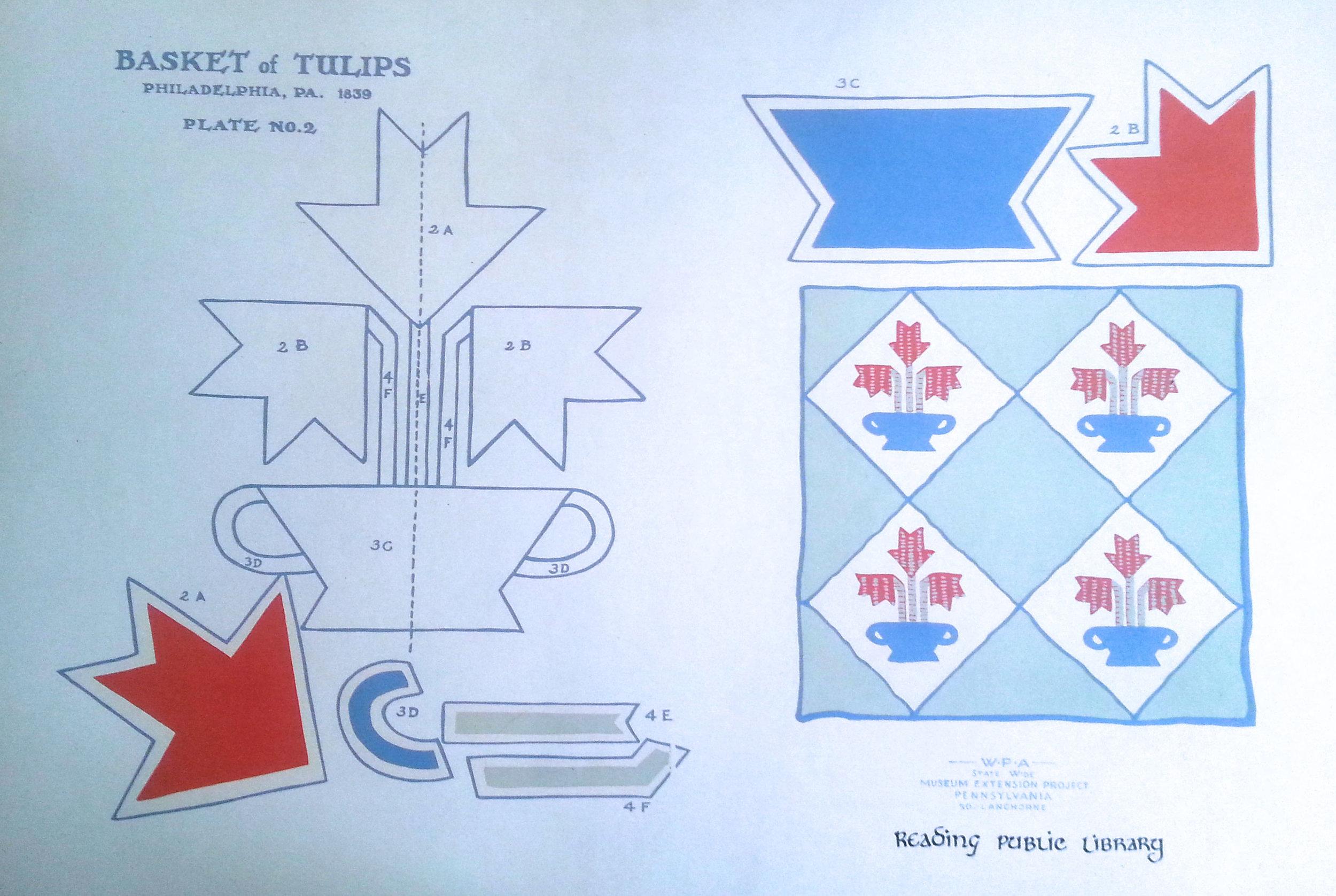 Basket of Tulips WPA pattern.jpg