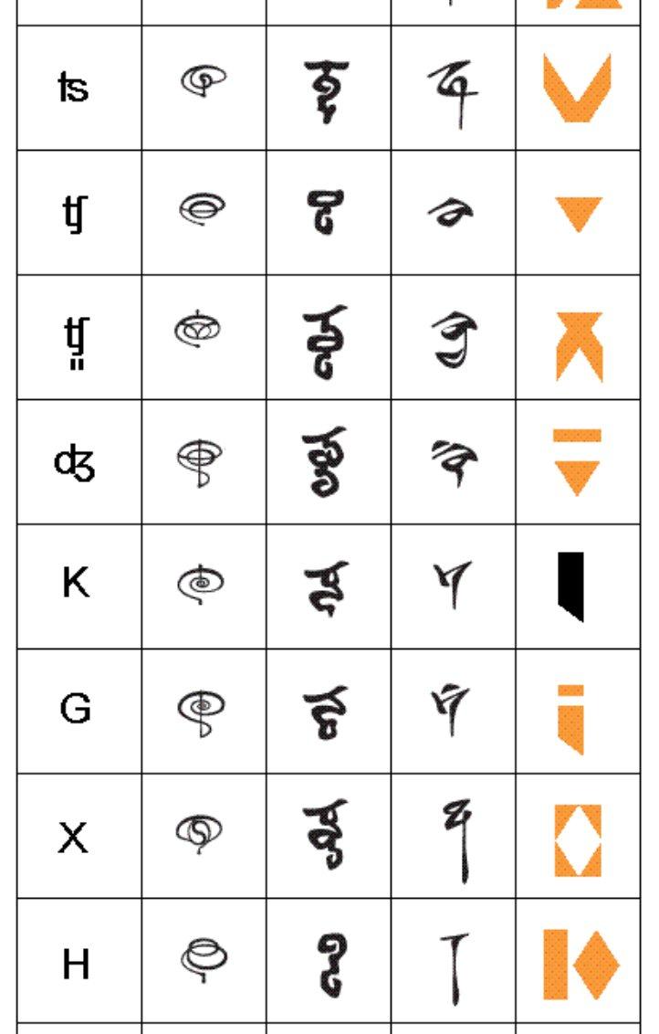 Vulcan alphabet 3.JPG