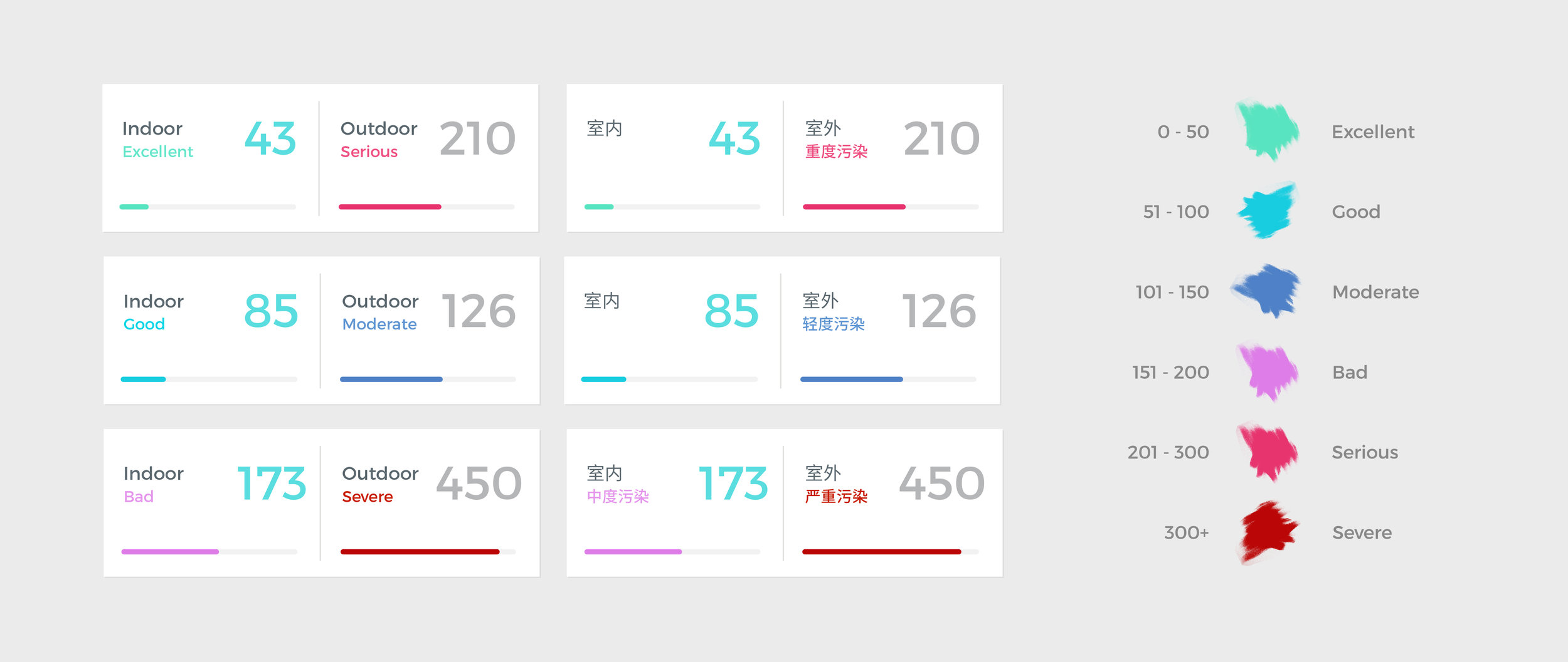 air quality index color of aeris app