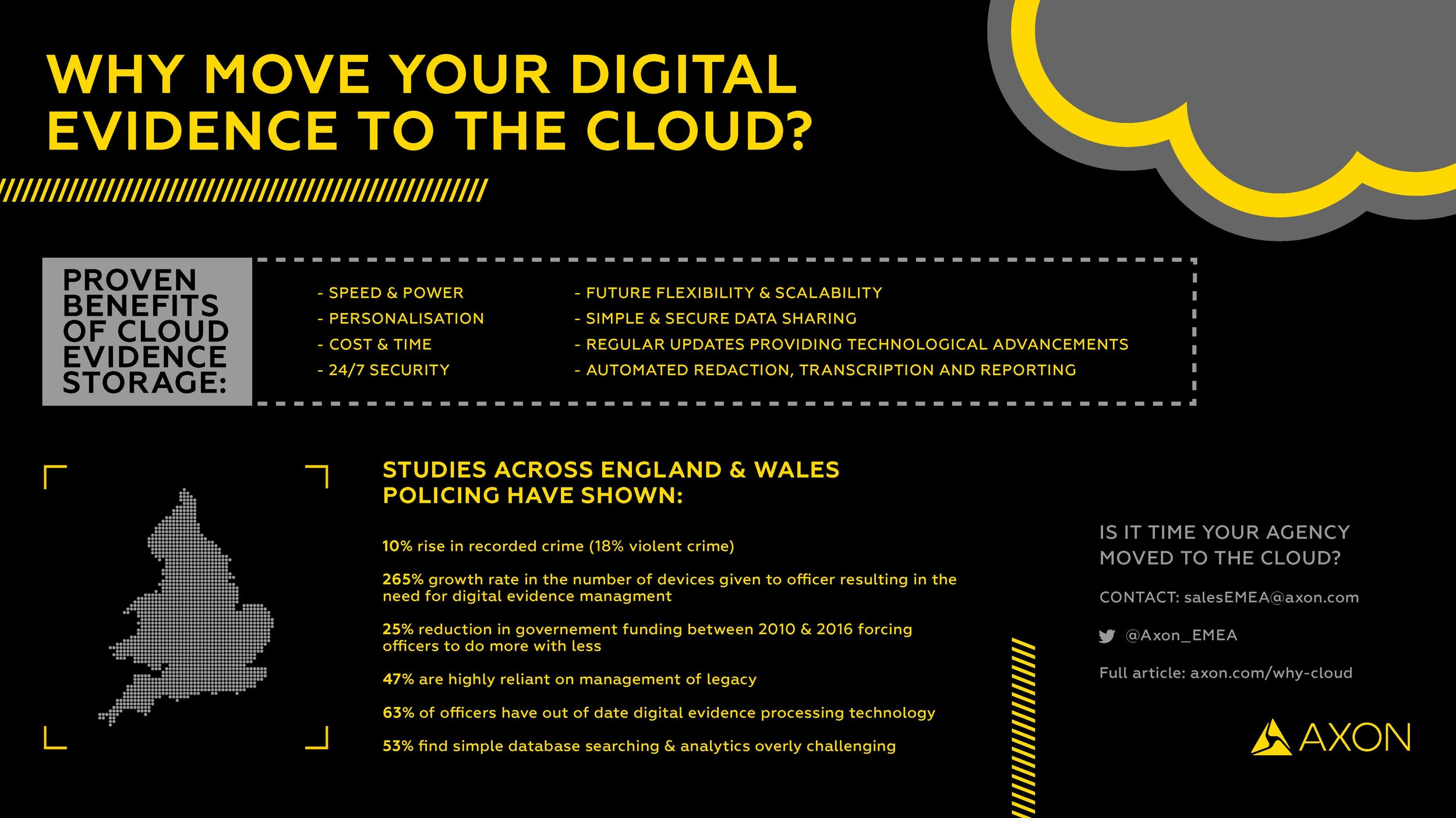 Infographic - making a case for cloud.jpg