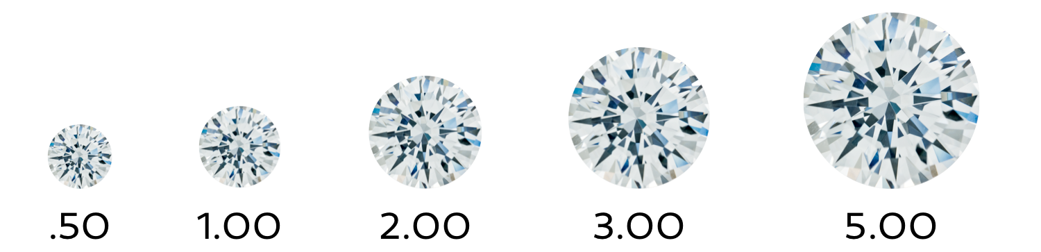 DIAMOND WEIGHT, CARAT WEIGHT, HOW TO MEASURE WEIGHT OF A DIAMOND, MERIDIAN DIAMOND BUYERS.png