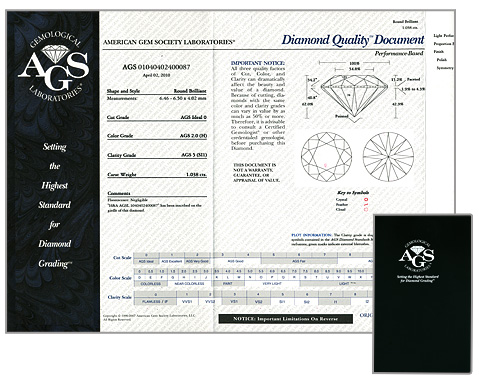 AGS DIAMOND GRADING REPORT, AGS DIAMOND CERTIFICATION, AGS DIAMONDS, AGS DIAMOND BUYER, SELL MY AGS DIAMOND, DIAMOND BUYER TAMPA.jpg