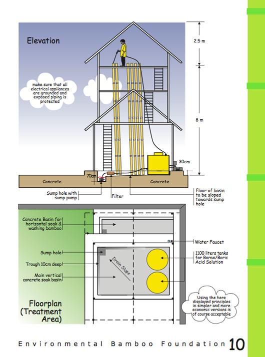 Vertical-Soak-Diffusion-Bamboo.jpg