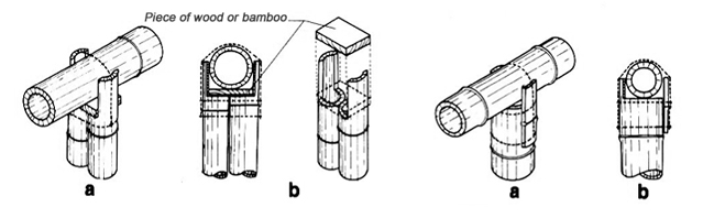 bamboo-joints_2.jpg