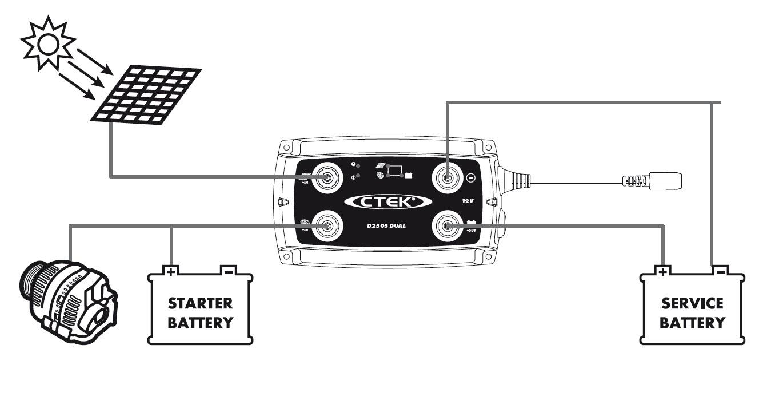 Image reference -http://www.ctek-chargers.com.au/uploads/3/6/2/9/3629451/d250s_dual_en.pdf