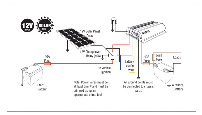 http://www.exploroz.com/Forum/Topic/105504/how_to_connect_solar_to_a__bcdc1220_redarc.aspx