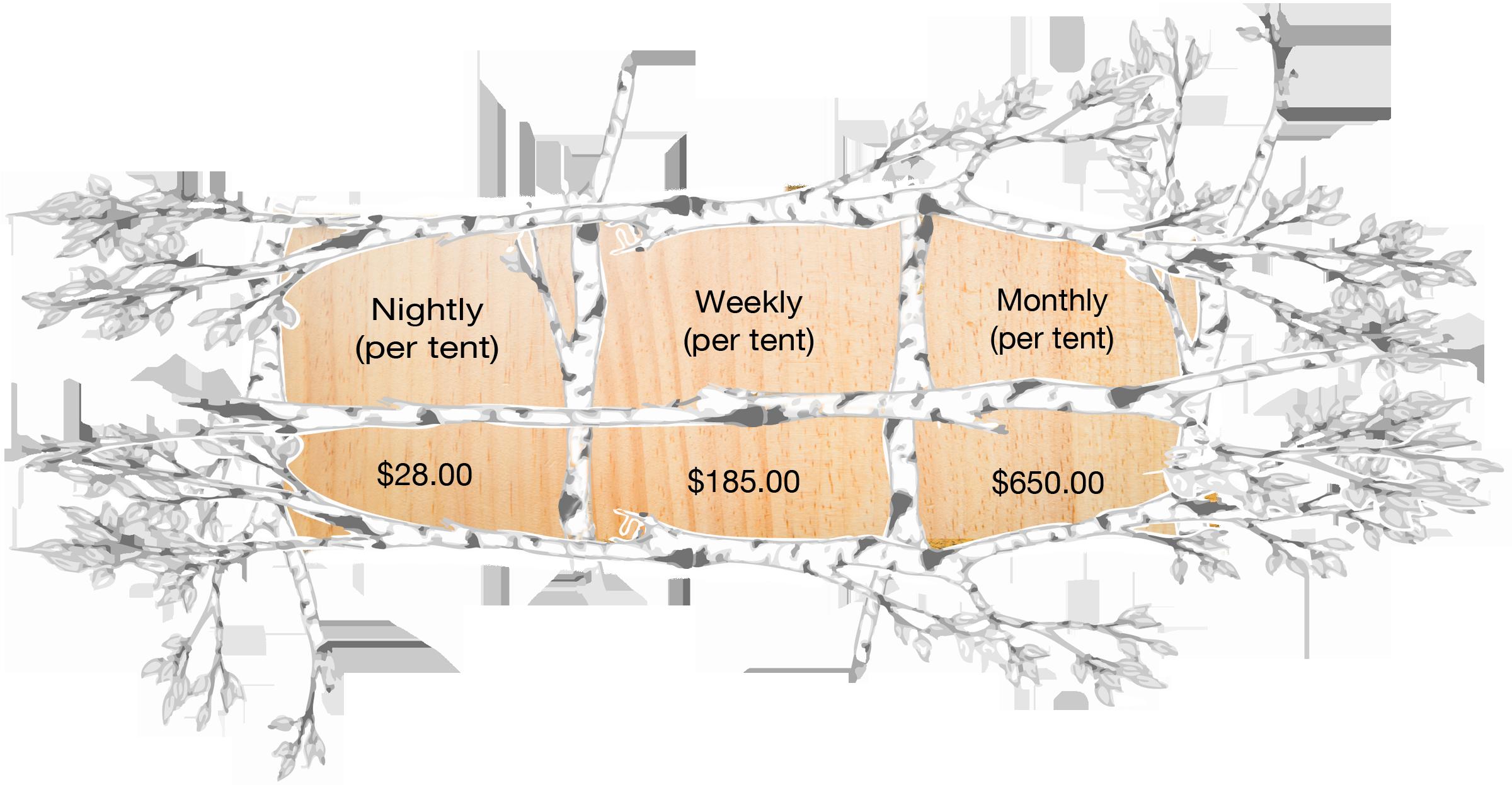 Tenting Rates