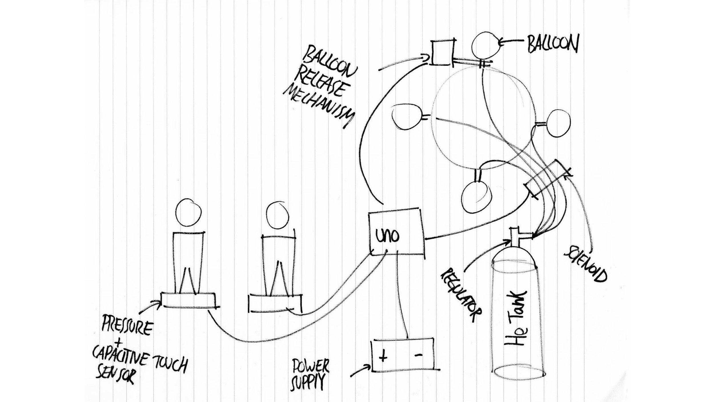 Ballon Project Presentation Sketch Export-page-003.jpg