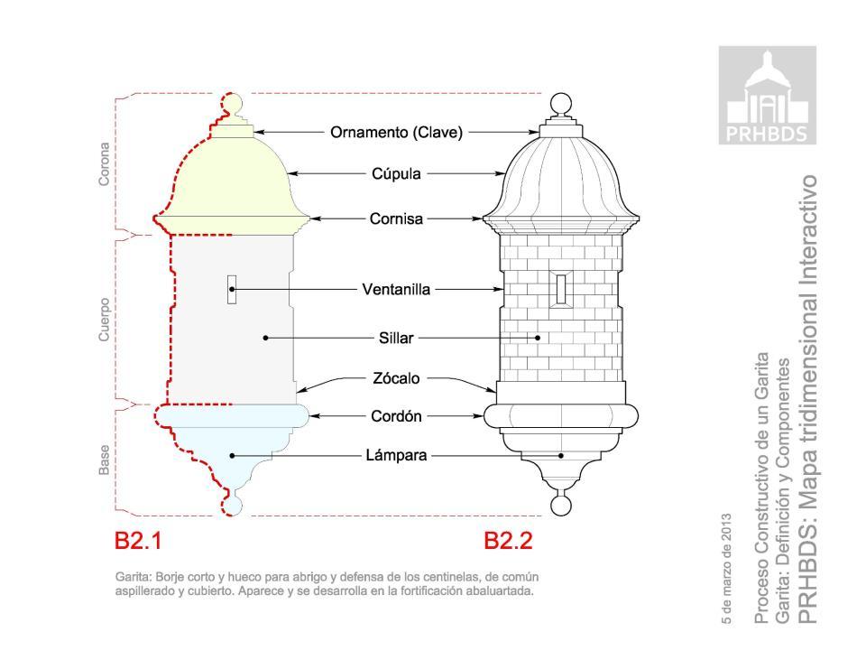 3   Mapa ArquiGaritas ShowUp Tour.jpg