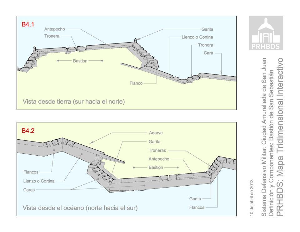2   Mapa ArquiGaritas ShowUp Tour.jpg