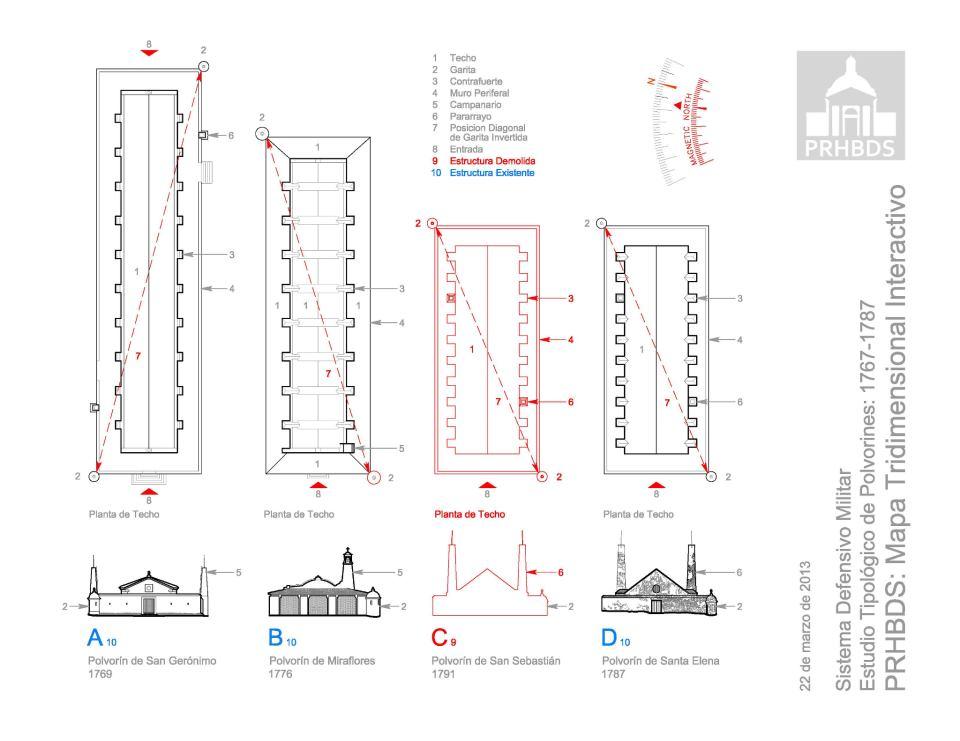 25   Mapa ArquiGaritas ShowUp Tour.jpg