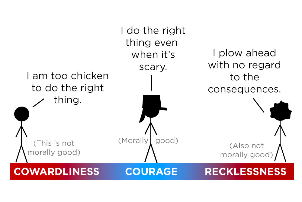 COURAGE-VIRTUE2.jpg