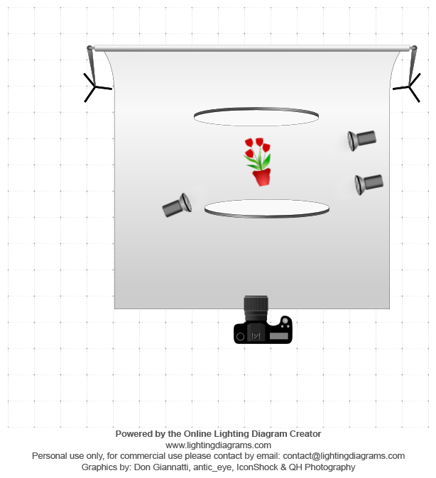 The lighting diagram
