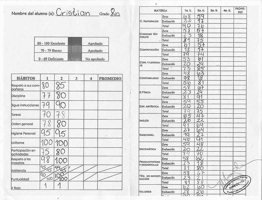 christian_general_grades_2012.jpg
