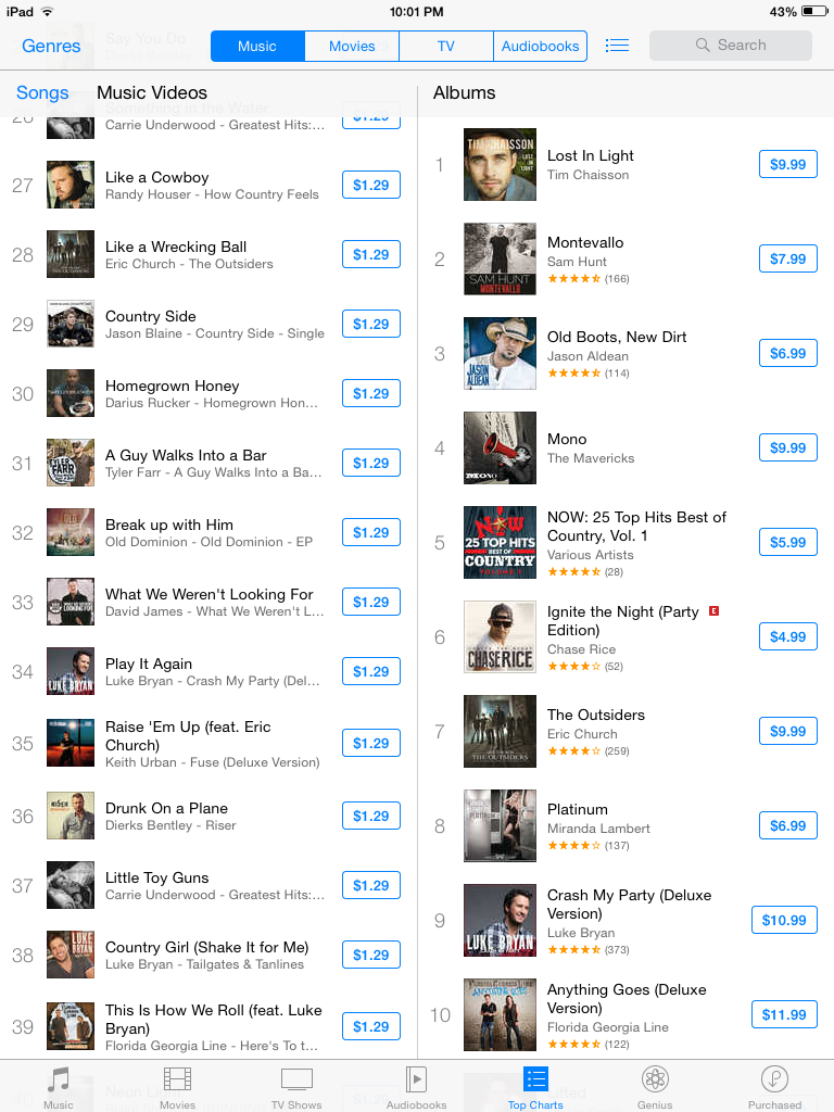 Tim Chaisson Record Debuted at #1 on Itunes Country chart in Canada