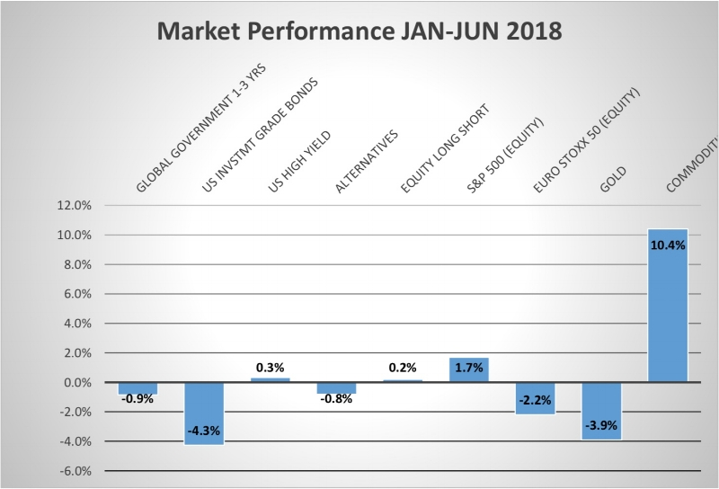market performance.jpeg