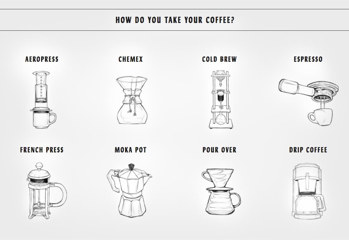 Coffee_properies.jpg