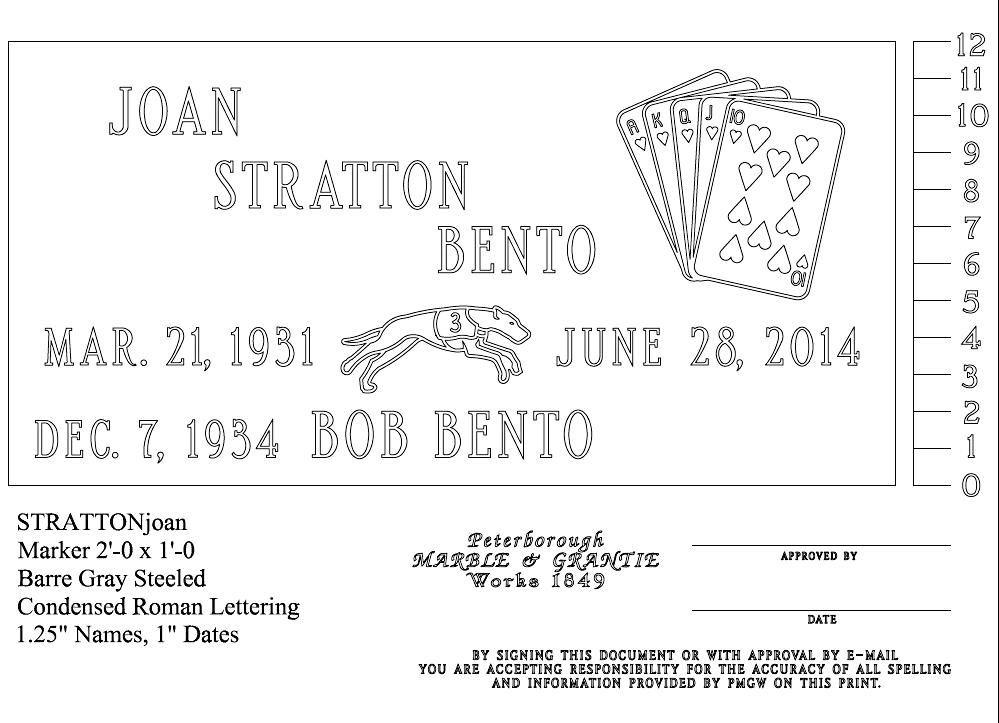 Scale Print - STRATTON