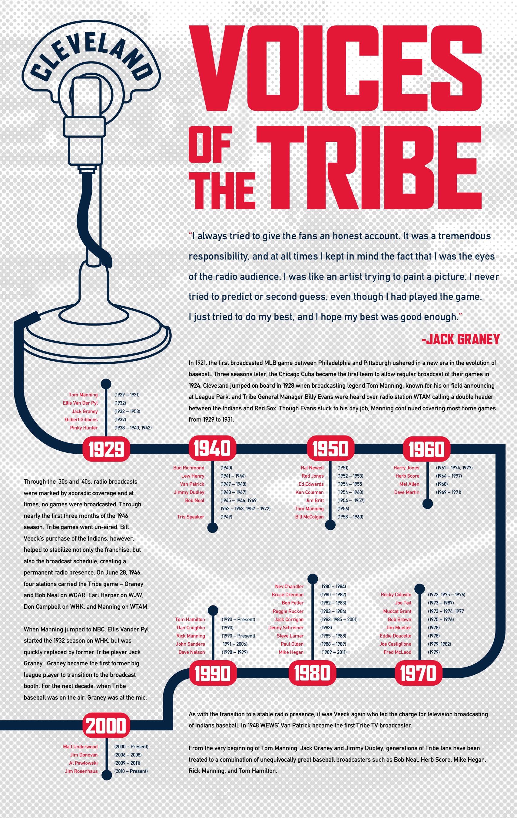 18IND029-Voice of the Tribe Wall Graphics_Round 1_Page_2.jpg