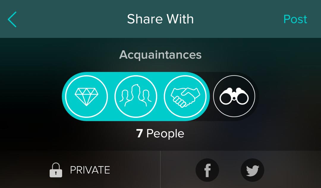Close Friends, Friends, Acquaintances, and Followers