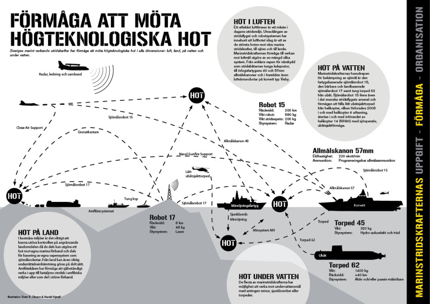 marinens_formoga_hantera_hogteknologiska_hot.jpg