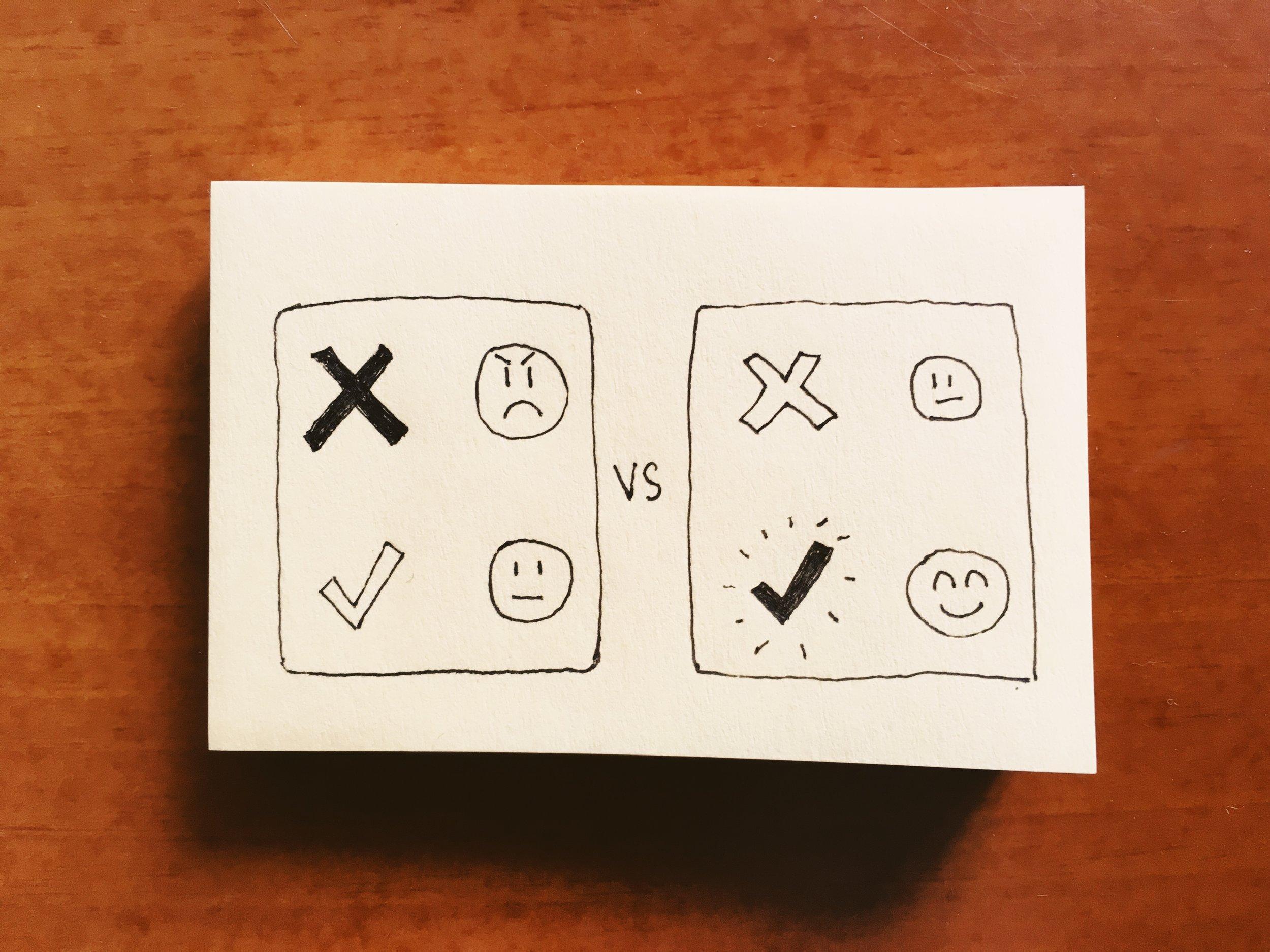 期望和驚喜的分別,在於前者對於不能達到期望的就視之為失敗,達到則不當是一回事,也不會感到快樂。後者對於事情沒發生沒什麼感覺,但發生了就很高興和感恩。