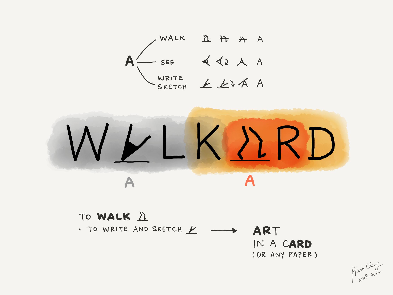 解構Walkard