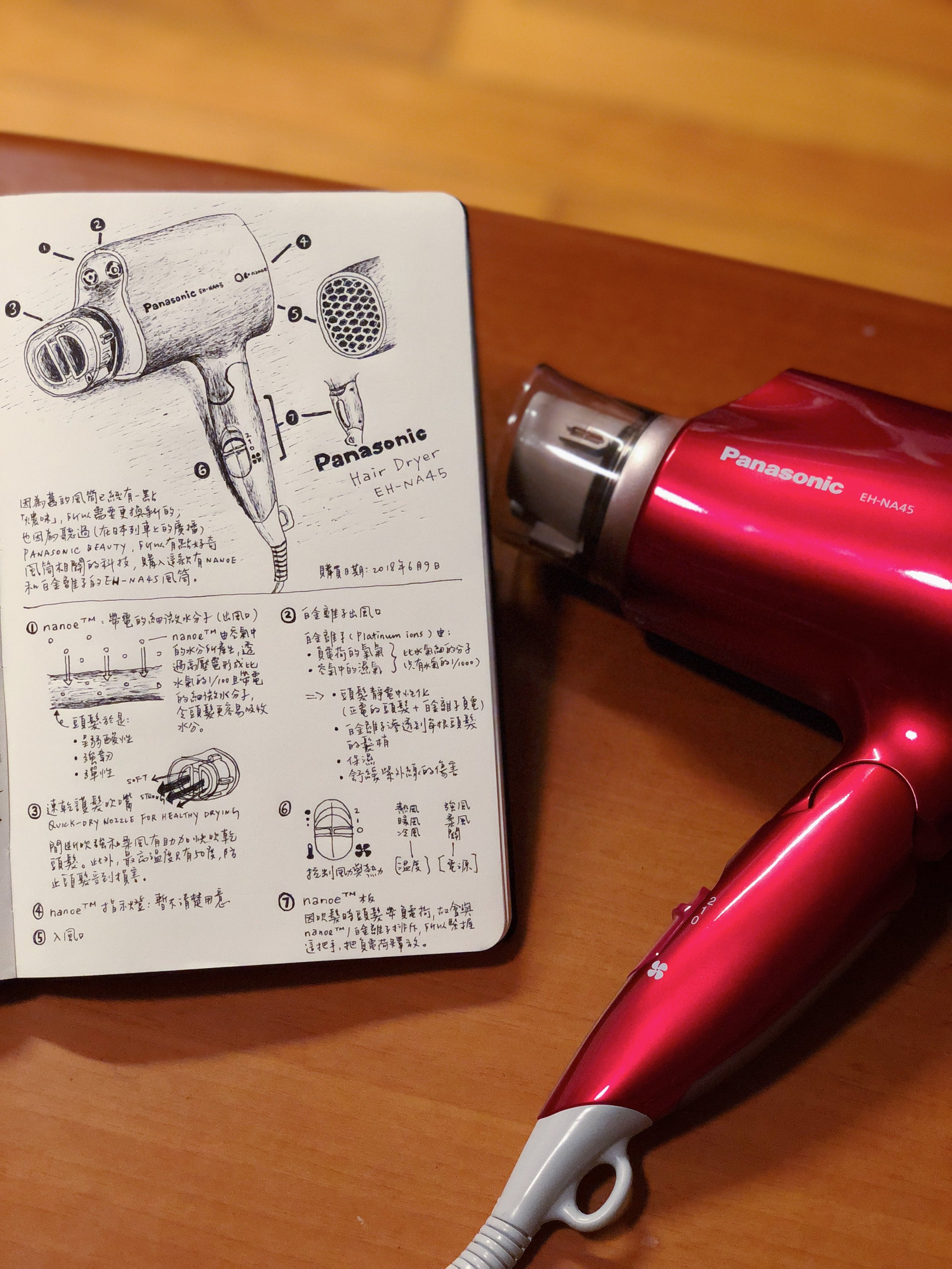 把新買回來的風筒畫一次,了解一下風筒的科技。
