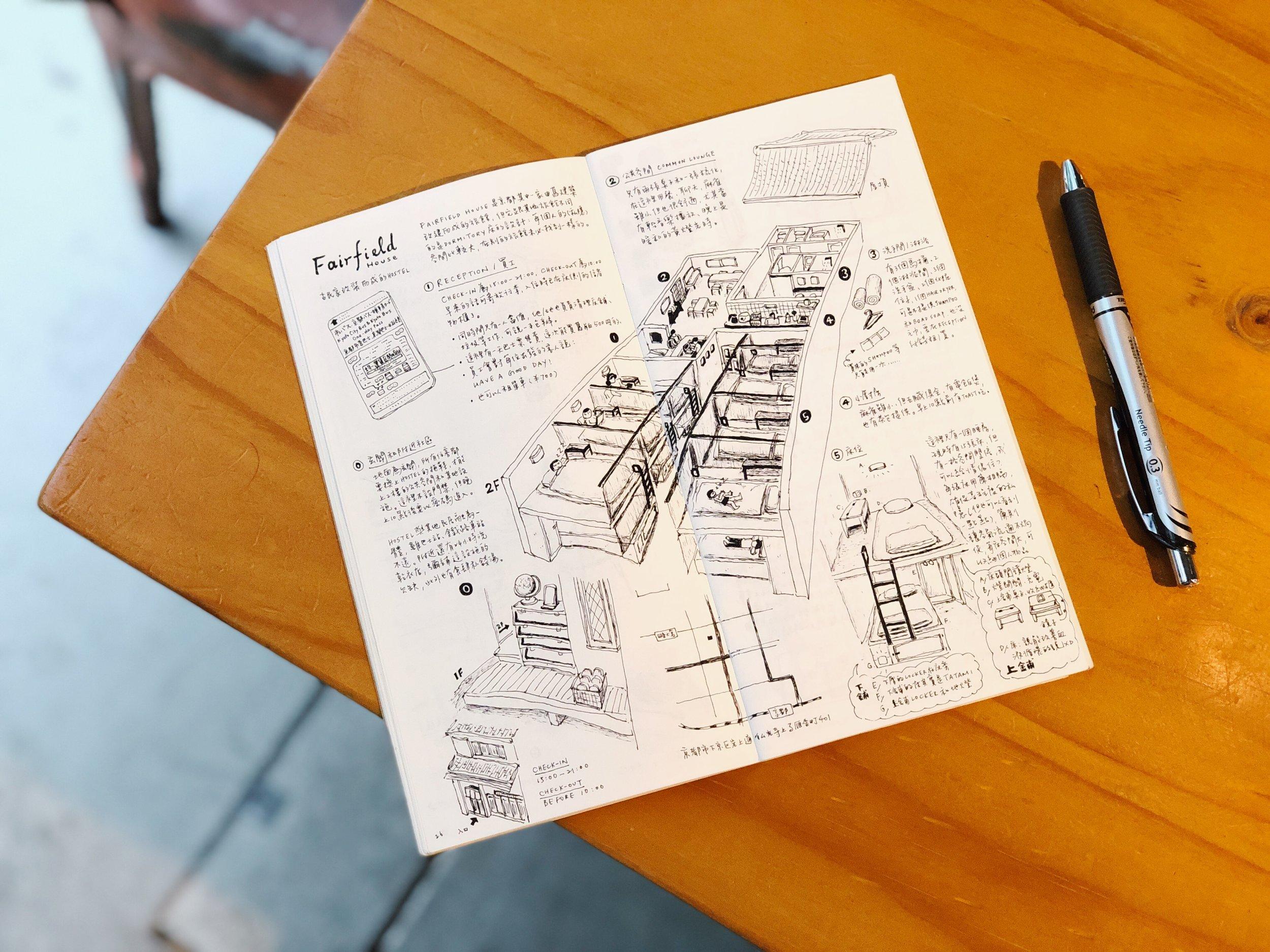 京都另一家不錯的旅館,雖說是麻雀,但要畫的話範圍可大了!